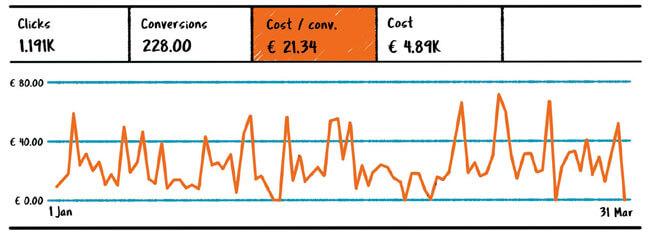 excerpt-costperconversion